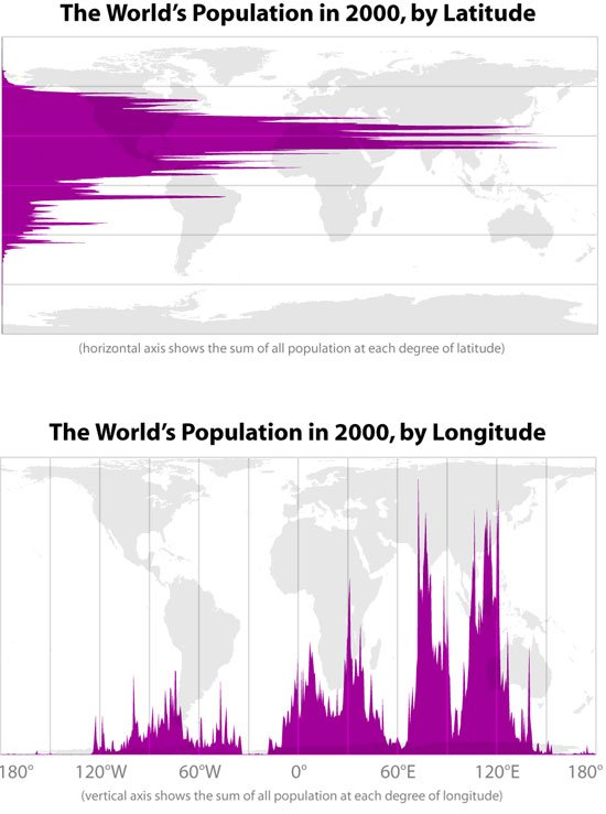 iedzivotaju-skaits-pec-latitude-and-longitude